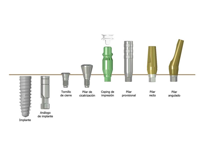 Set componentes Implantes IS-III active S-Narrow