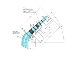 Magnetic Malet, Easy-in AZ100P